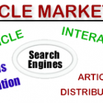 Your Best Chance For A Successful Article Marketing Campaign Contained Below