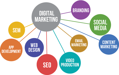 Internet Marketing Answers That Your Company Needs