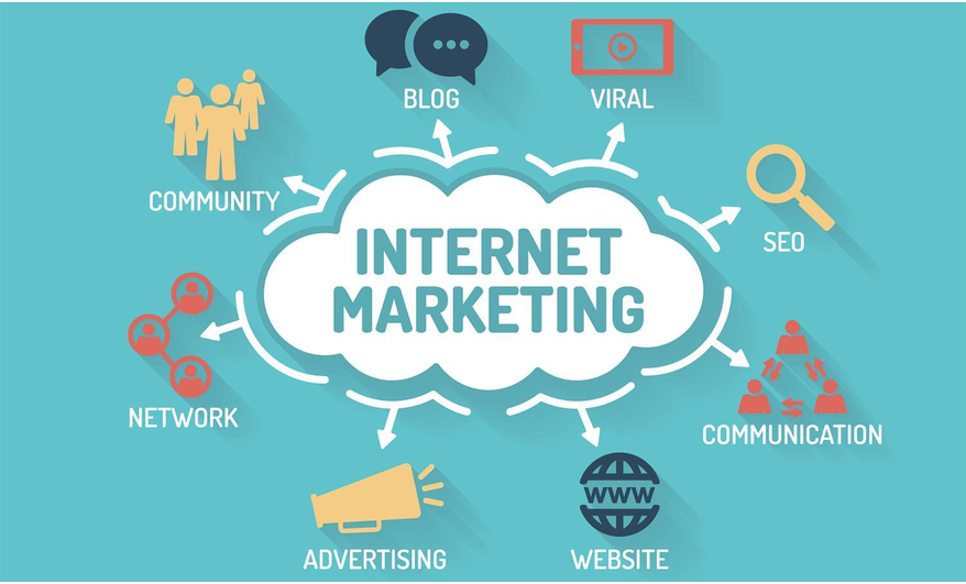 Let's Learn A Little About Internet Marketing
