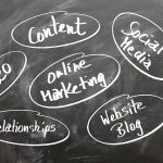 The 10 Highly Effective Internet Marketing Techniques In Online Business