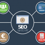 Backlinks and Search Engine Optimization
